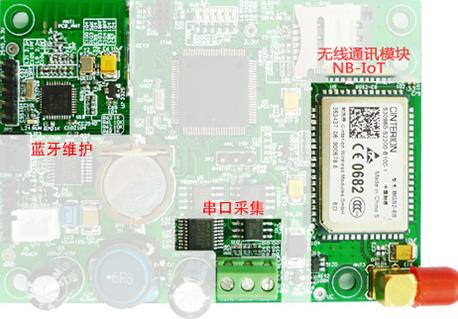 NB-IoT功能