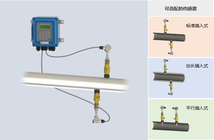 壁挂插入式超声波流量——可选配的传感器