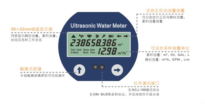 卡片式超声波水表显示与操作
