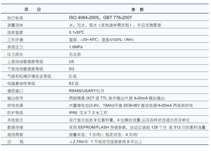 卡片式超声波水表技术参数