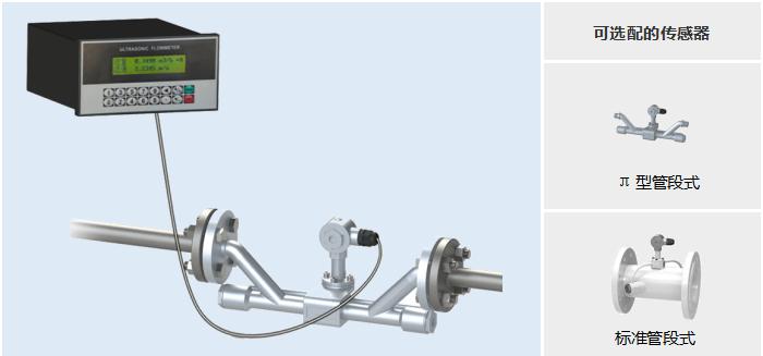 盘装管段式超声波流量 ——可选配的传感器