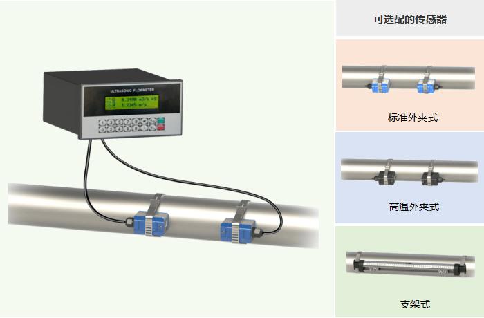 盘装插入式超声波流量计——可选配的传感器