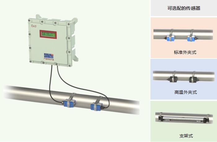 防爆插入式超声波流量计——可选配的传感器