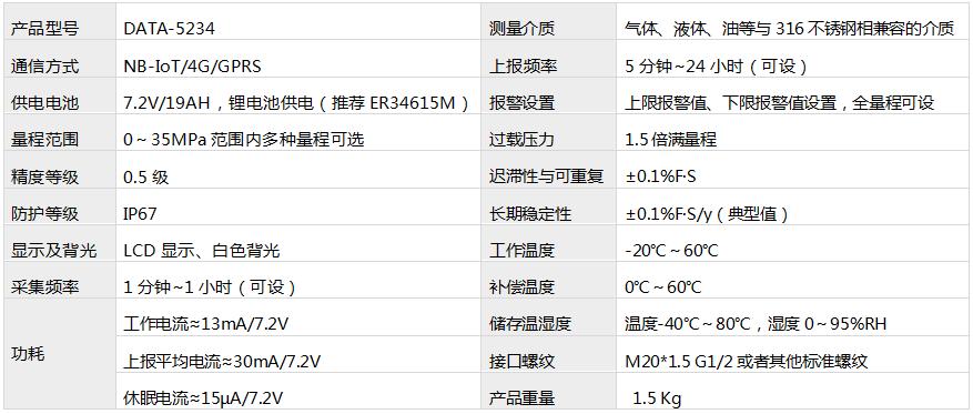 NB無線壓力表技術參數