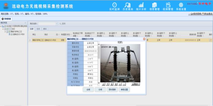 远动电力无线视频采集检测系统软件测点功能展示界面