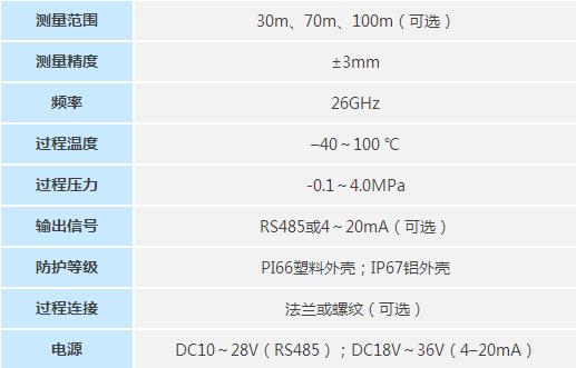雷达液位计技术参数