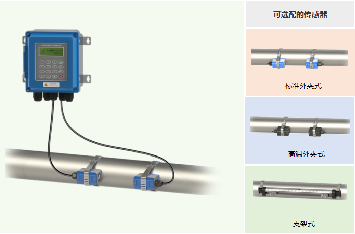 壁挂外夹式超声波流量计——可选配的传感器