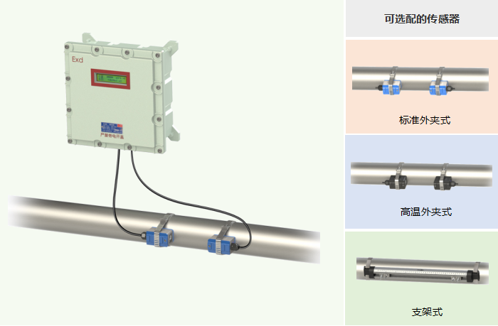 防爆外夹式超声波流量计,可选配的传感器