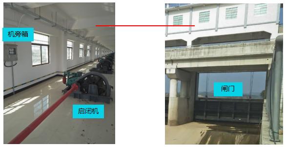 水闸自动化监测与控制现场