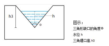暴雨及雨水径流监测系统三角形缺口薄壁堰
