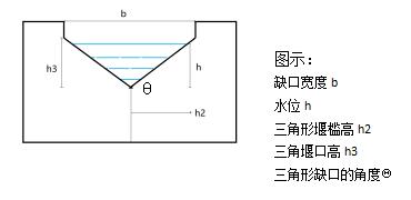 暴雨及雨水径流监测系统三角形缺口薄壁堰与等宽薄壁堰的复合堰(矩形断面)