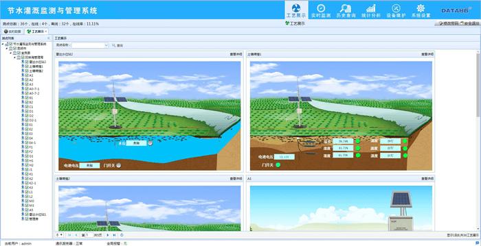 土壤墒情墒情监测系统软件